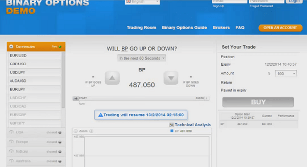 Binary options live demo account