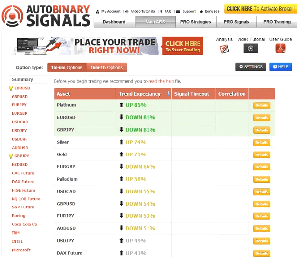 Binary Signals Review