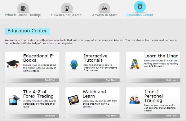 iForex Education