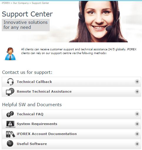 iForex Support