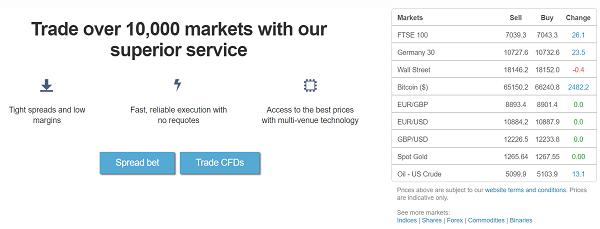 IG Group London Markets