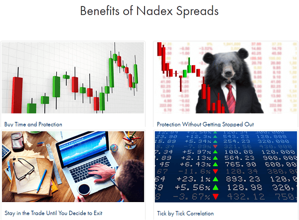 is nadex a scam