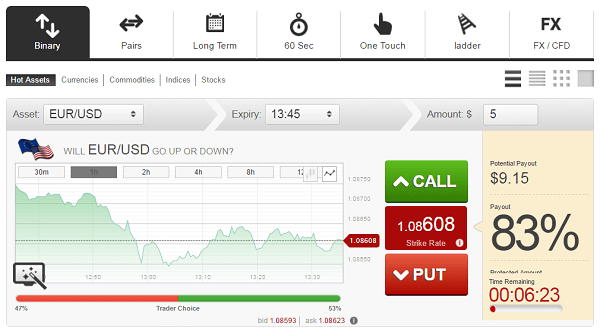 Binary options free data source