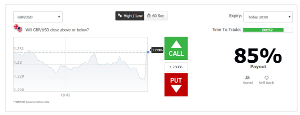 Top Option broker review