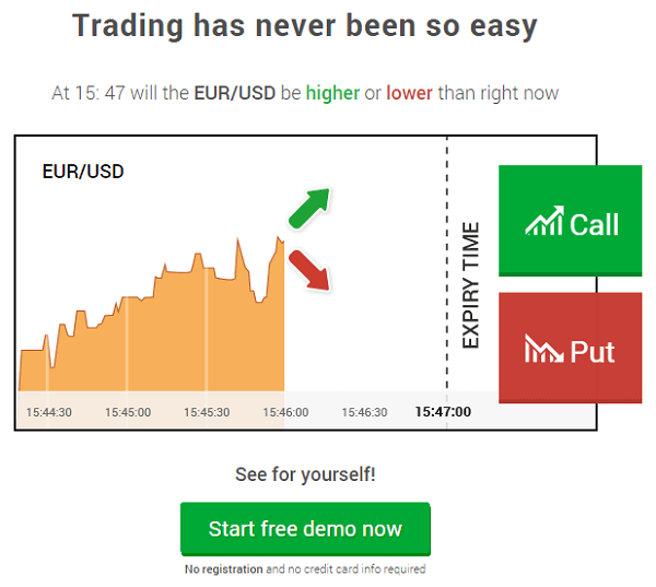 Binary options turnover