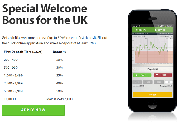 Spread betting binary options